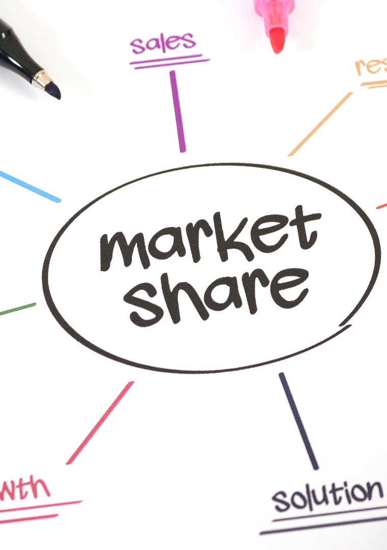 How to Navigate the Share Markets to Best Effect